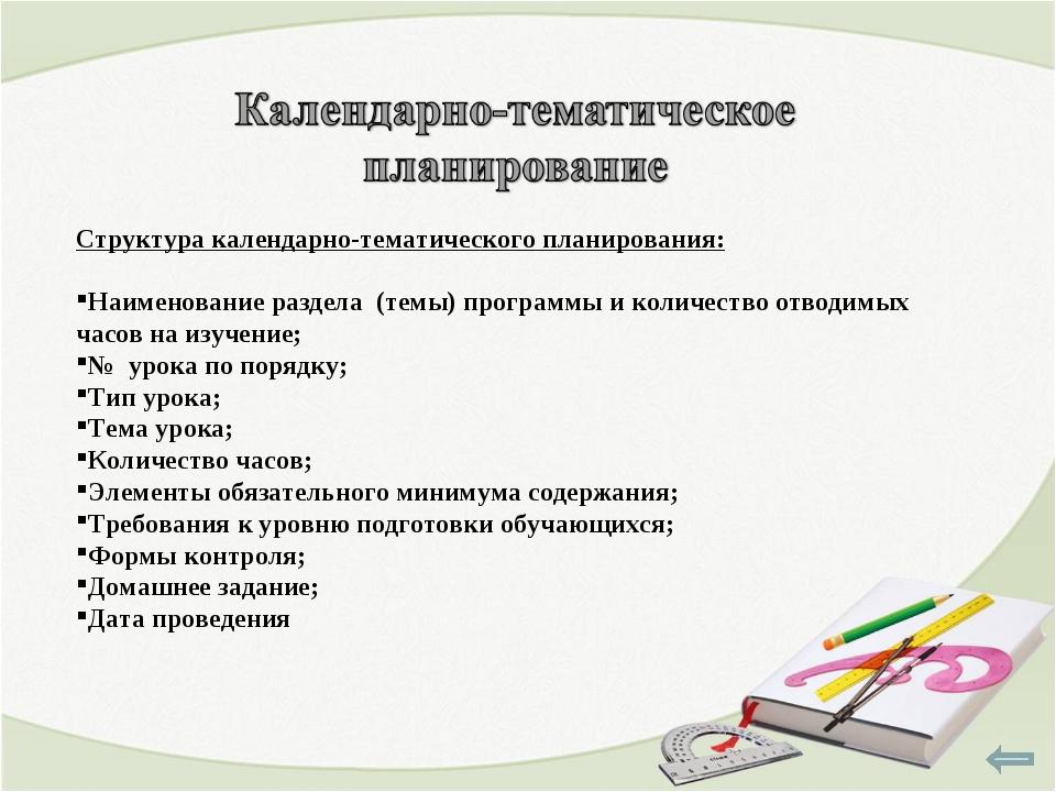Структура календарно-тематического планирования: Наименование раздела (темы)...