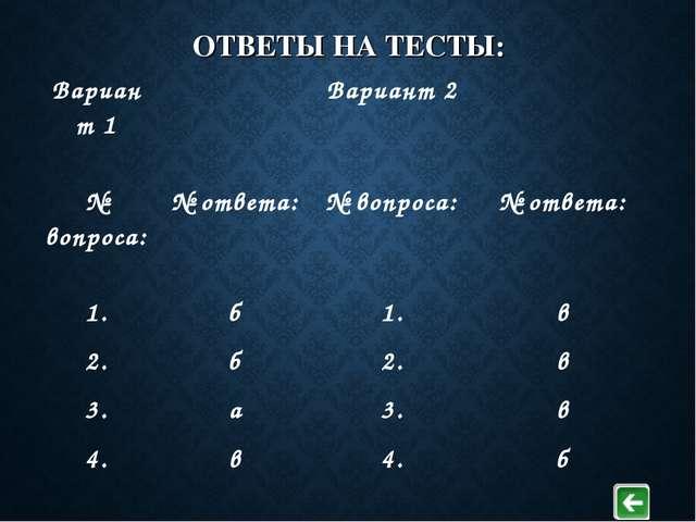 ОТВЕТЫ НА ТЕСТЫ: Вариант 1 Вариант 2  № вопроса: № ответа:№ вопроса: №...