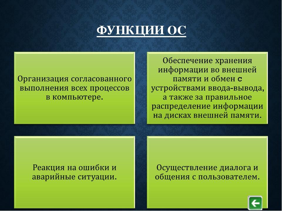 ФУНКЦИИ ОС