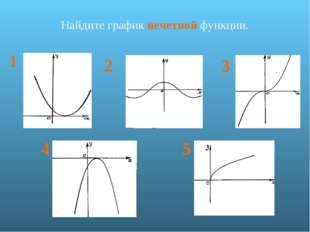 Найдите график нечетной функции. 1 2 3 4 5