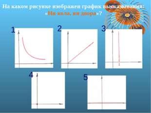 На каком рисунке изображен график высказывания: «Ни кола, ни двора»? 1 2 3 4 5