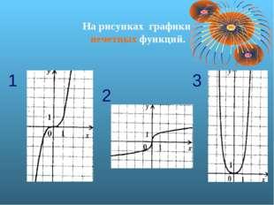 На рисунках графики нечетных функций. 1 2 3