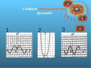 Графики непериодических функций. 1 2 3