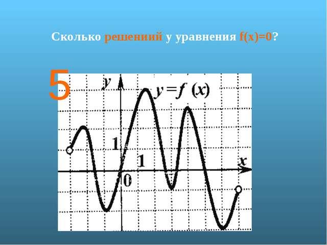 Сколько решениий у уравнения f(х)=0? 5