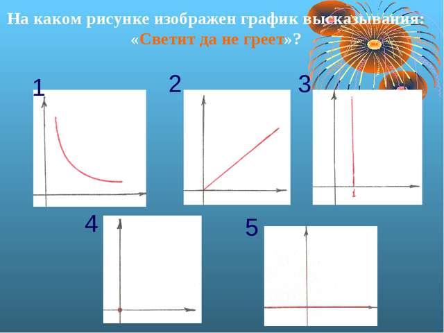 На каком рисунке изображен график высказывания: «Светит да не греет»? 1 2 3 4 5