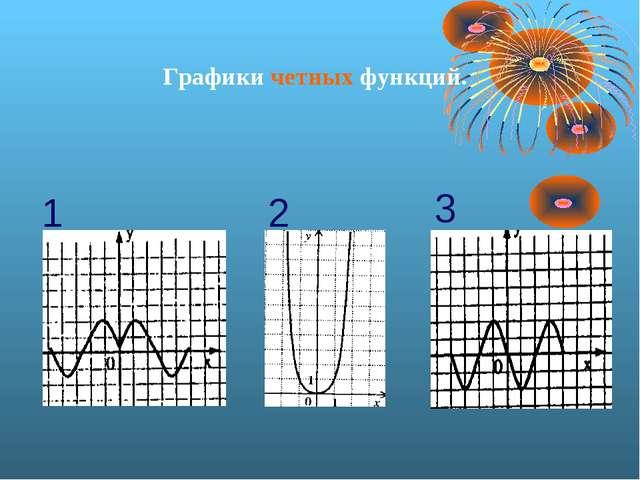 Графики четных функций. 1 2 3