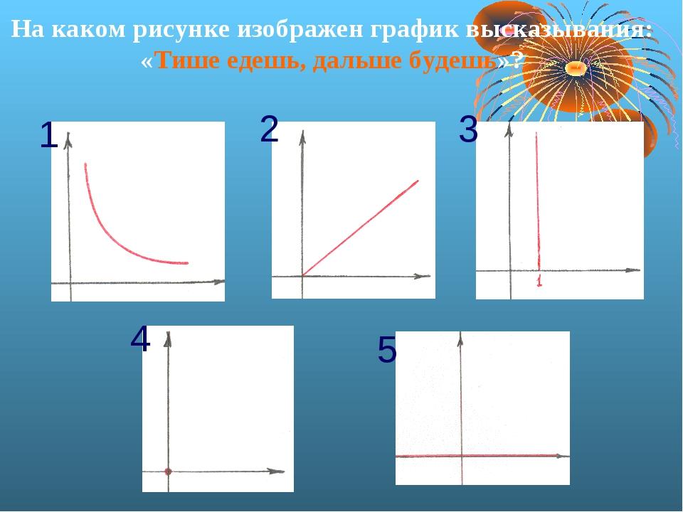 На каком рисунке изображен график высказывания: «Тише едешь, дальше будешь»?...