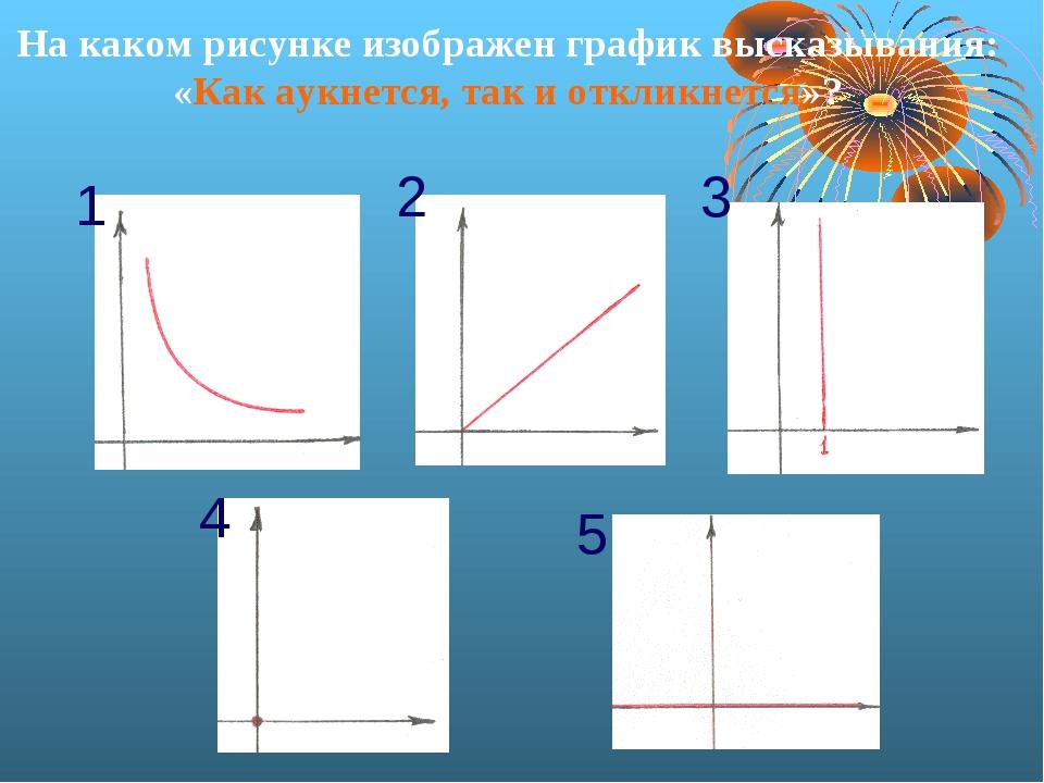 На каком рисунке изображен график высказывания: «Как аукнется, так и откликне...