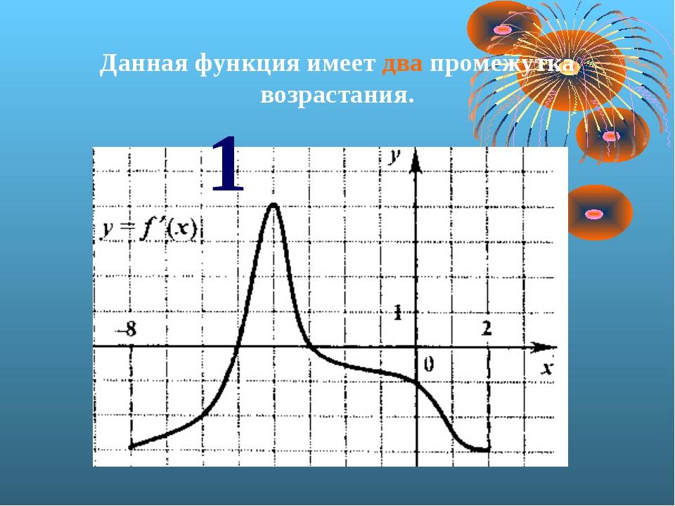 Данная функция имеет два промежутка возрастания. 1