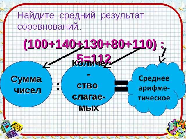 (100+140+130+80+110) : 5=112 Сумма чисел Количе- ство слагае- мых Найдите сре...