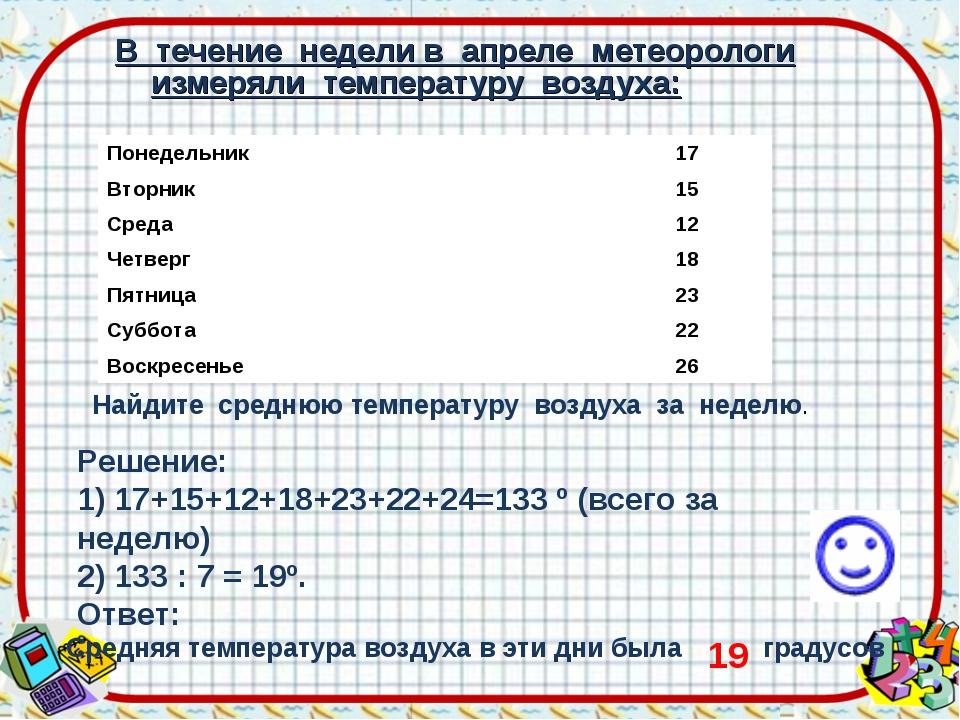 В течение недели в апреле метеорологи измеряли температуру воздуха: Средняя т...