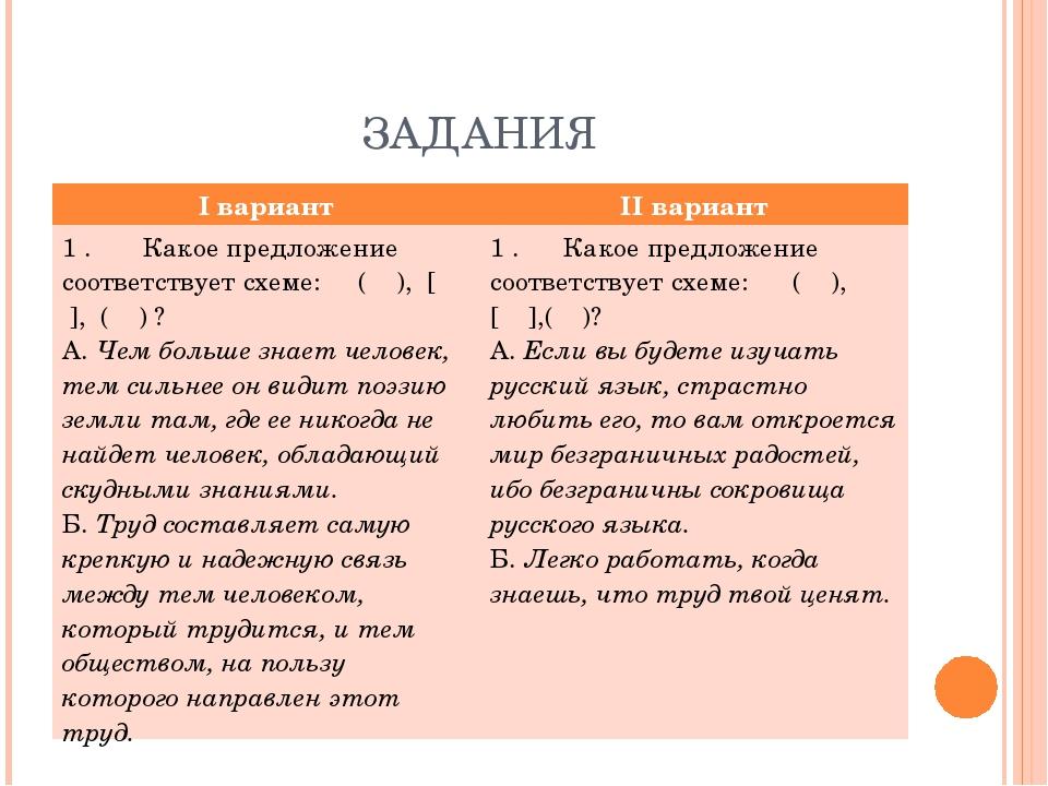 ЗАДАНИЯ I вариантII вариант 1. Какое предложение соответствует схеме:...