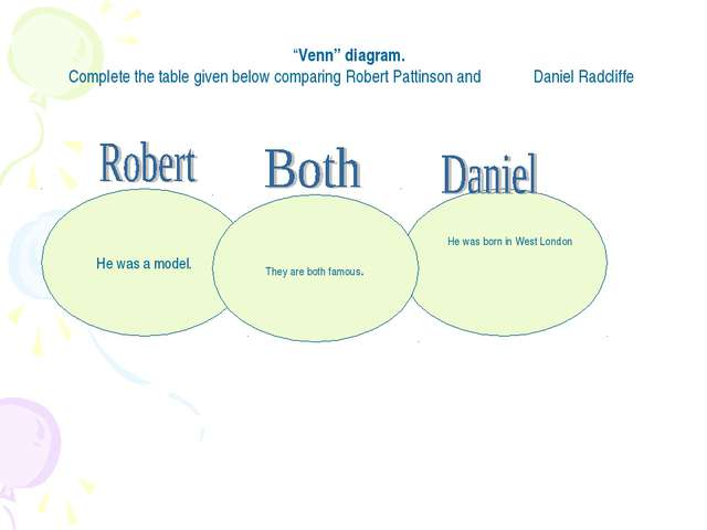 """Venn"" diagram. Complete the table given below comparing Robert Pattinson and..."