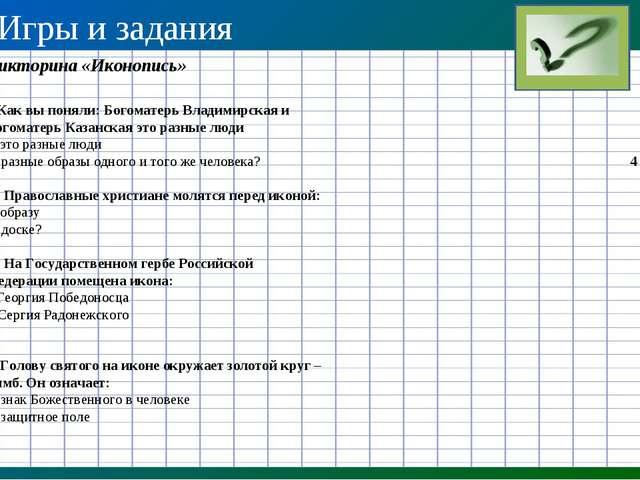 Игры и задания Викторина «Иконопись» Как вы поняли: Богоматерь Владимирская и...