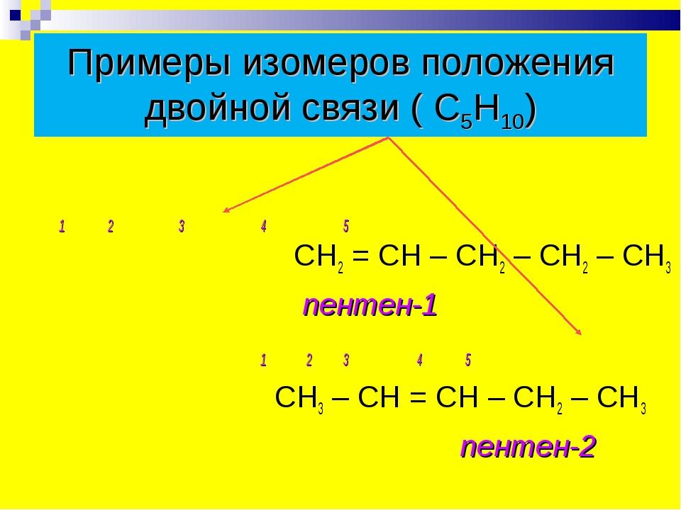 Примеры изомеров положения двойной связи ( С5Н10) 1 23 4 5 СН2 = СН – СН2...