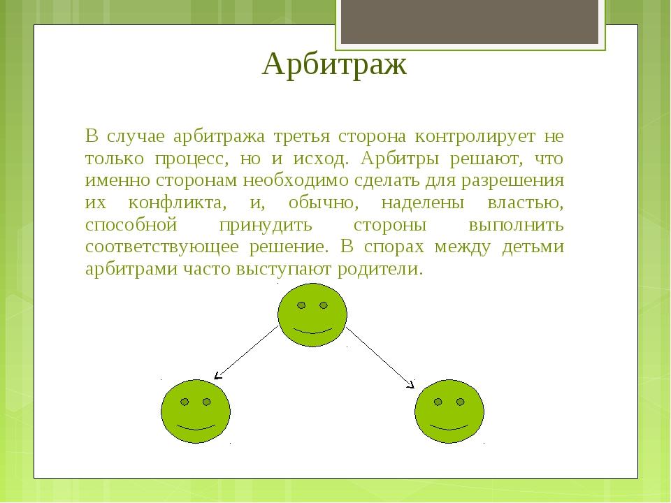 Арбитраж В случае арбитража третья сторона контролирует не только процесс, но...