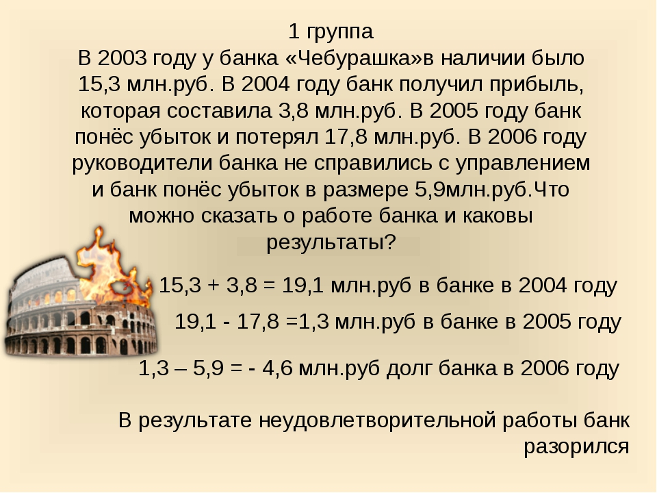 1 группа В 2003 году у банка «Чебурашка»в наличии было 15,3 млн.руб. В 2004 г...
