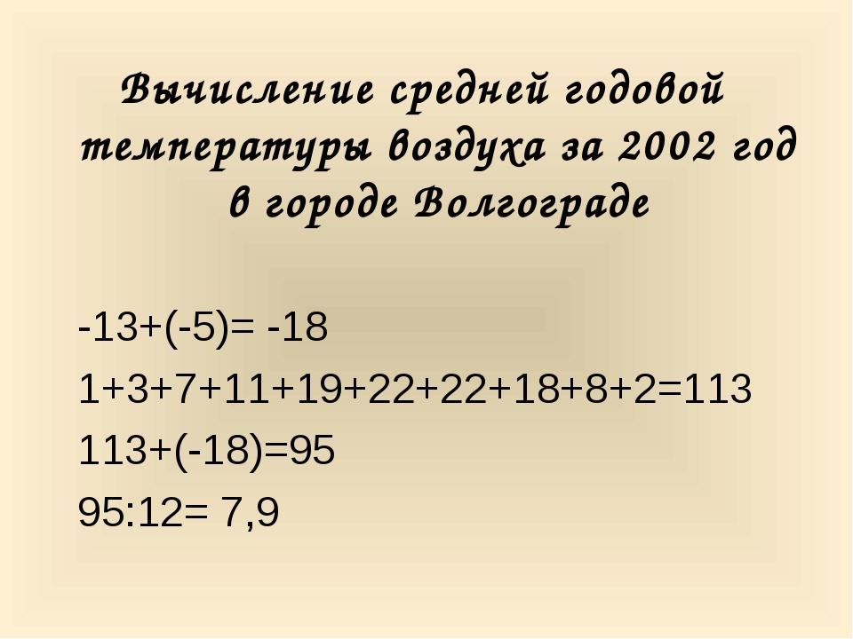 Вычисление средней годовой температуры воздуха за 2002 год в городе Волгоград...