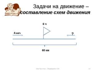 Задачи на движение – составление схем движения 4 км/ч ? 60 км 6 ч * Мастер-кл