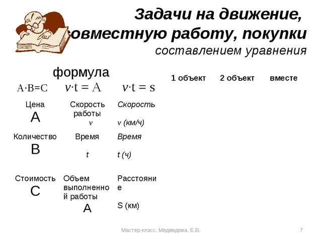 Задачи на движение, совместную работу, покупки составлением уравнения * Масте...