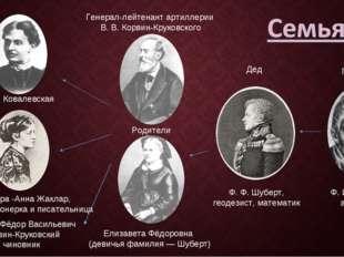 О.В. Ковалевская Генерал-лейтенант артиллерии В. В. Корвин-Круковского Елизав