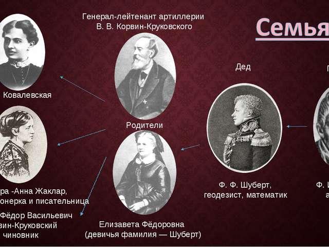 О.В. Ковалевская Генерал-лейтенант артиллерии В. В. Корвин-Круковского Елизав...