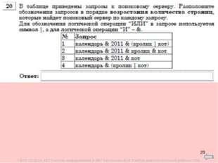 * ГБОУ СОШ № 167 Учитель информатики и ИКТ Костенова М.Н. Разбор диагностичес