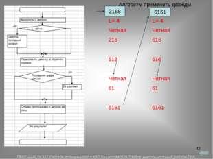 * Алгоритм применить дважды L= 4 Четная 216 612 Чётная 61 6161 L= 4 Четная 61
