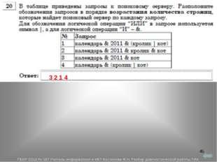 * 3 2 1 4 ГБОУ СОШ № 167 Учитель информатики и ИКТ Костенова М.Н. Разбор диаг