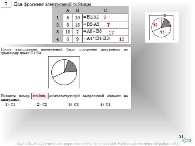 * 2 7 17 12 ГБОУ СОШ № 167 Учитель информатики и ИКТ Костенова М.Н. Разбор ди...