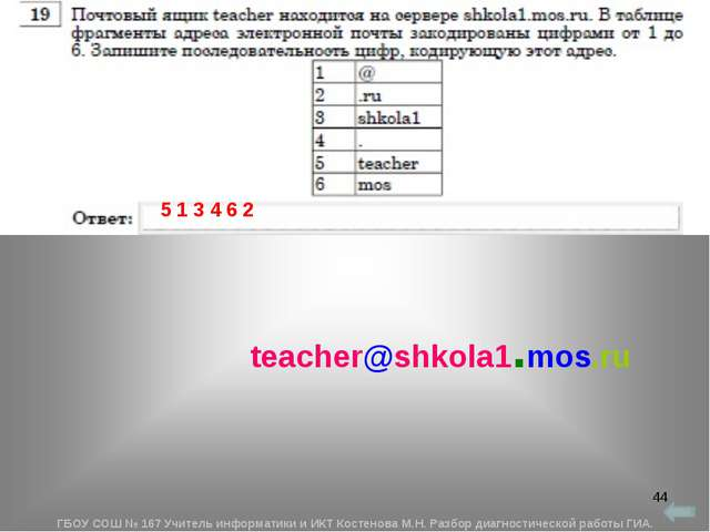 * 5 1 3 4 6 2 teacher@shkola1.mos.ru ГБОУ СОШ № 167 Учитель информатики и ИКТ...