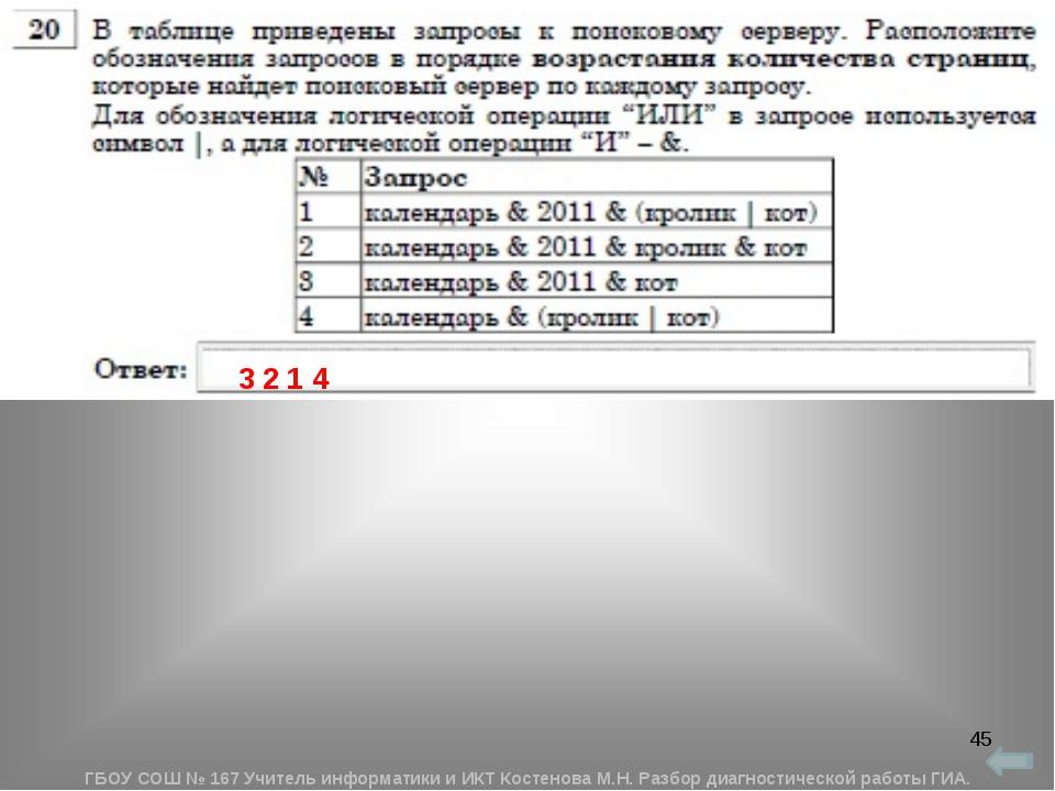 * 3 2 1 4 ГБОУ СОШ № 167 Учитель информатики и ИКТ Костенова М.Н. Разбор диаг...