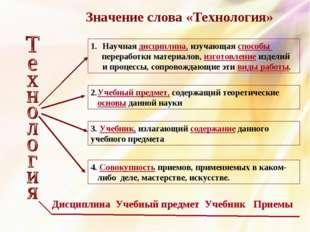 Значение слова «Технология» Научная дисциплина, изучающая способы переработки