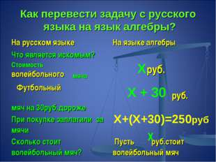 Как перевести задачу с русского языка на язык алгебры? волейбольного Футбольн