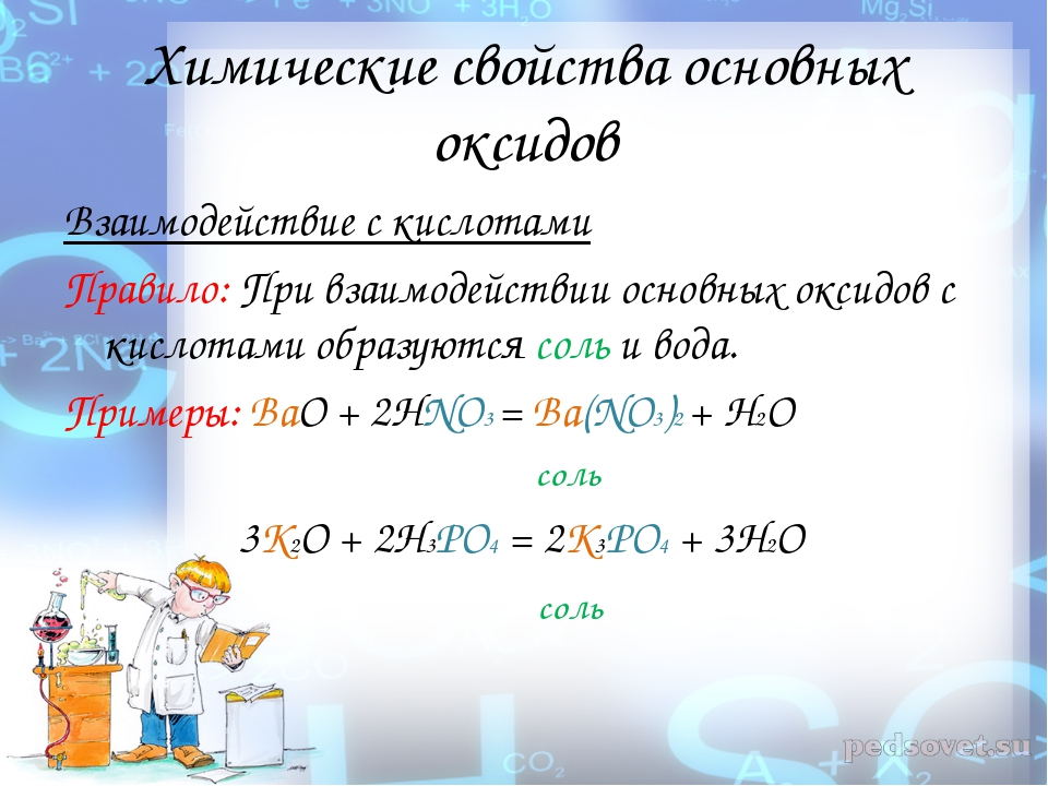 Химические свойства основных оксидов Взаимодействие с кислотами Правило: При...