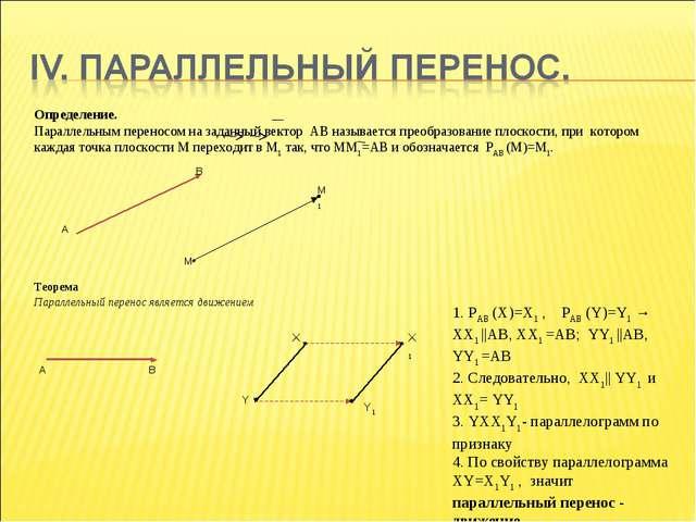 Определение. Параллельным переносом на заданный вектор АВ называется преобраз...