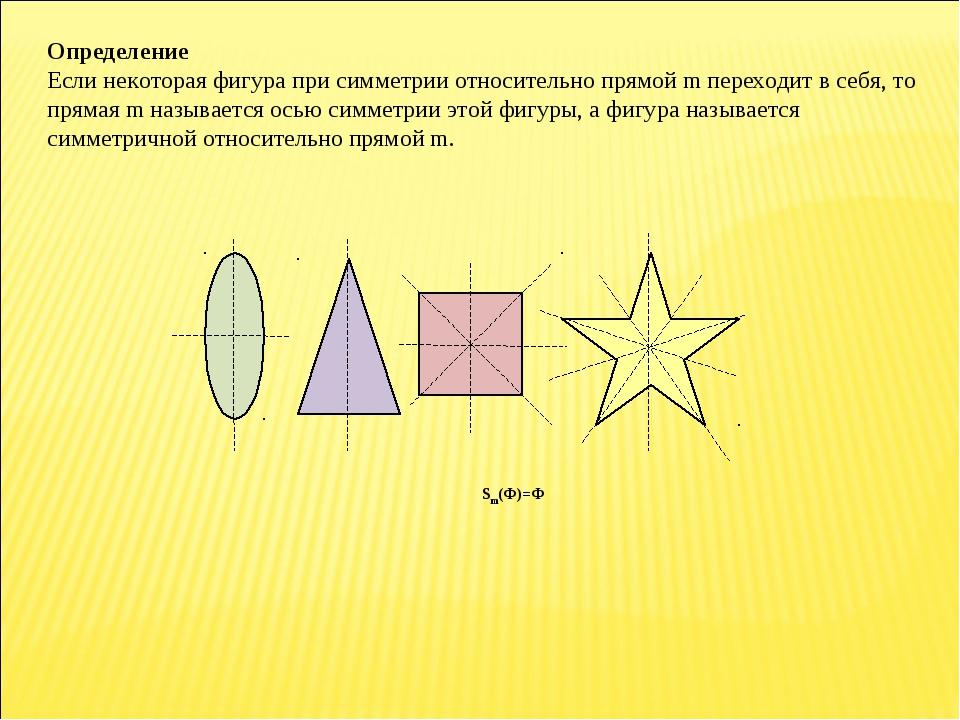 Определение Если некоторая фигура при симметрии относительно прямой m переход...