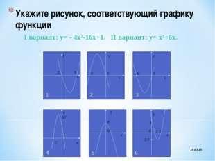 * * Укажите рисунок, соответствующий графику функции I вариант: у= - 4х²-16х+