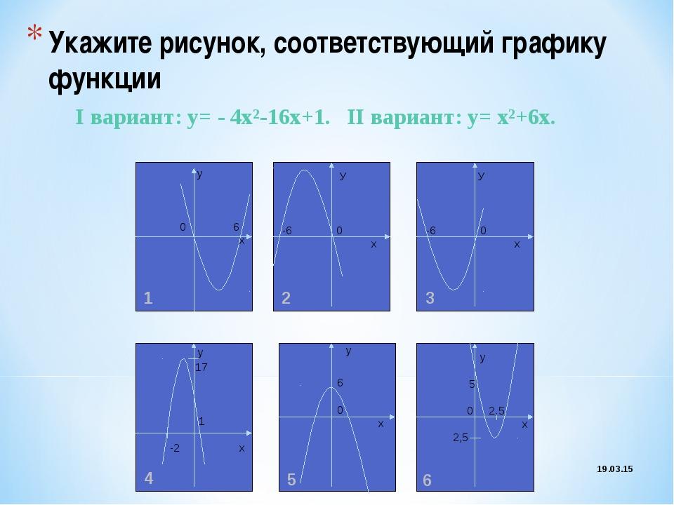 * * Укажите рисунок, соответствующий графику функции I вариант: у= - 4х²-16х+...
