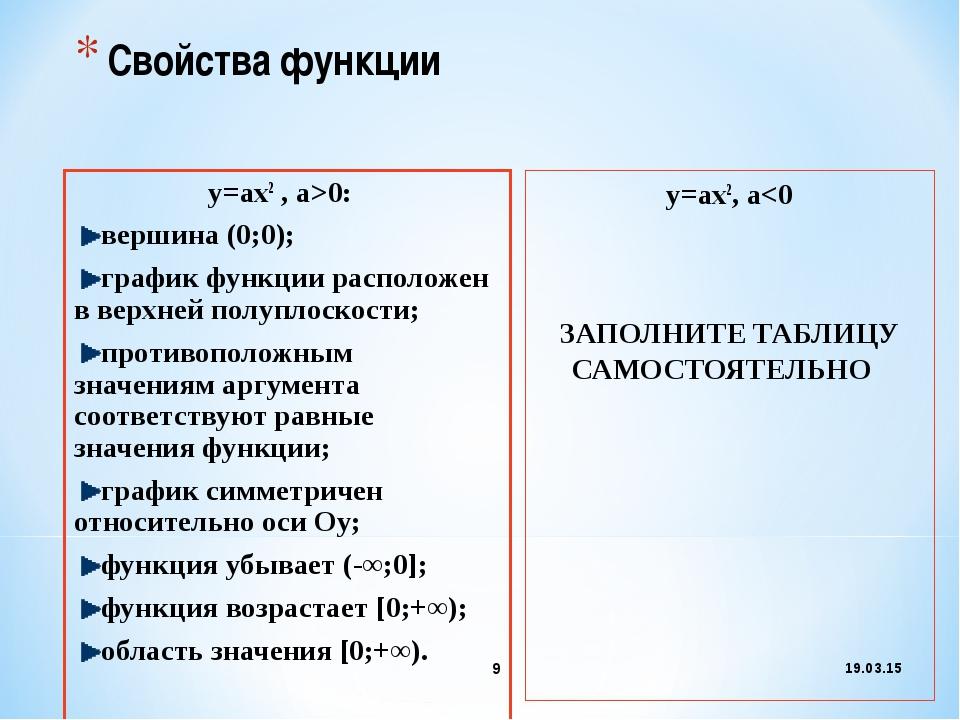 * * Свойства функции у=ах2 , a>0: вершина (0;0); график функции расположен в...