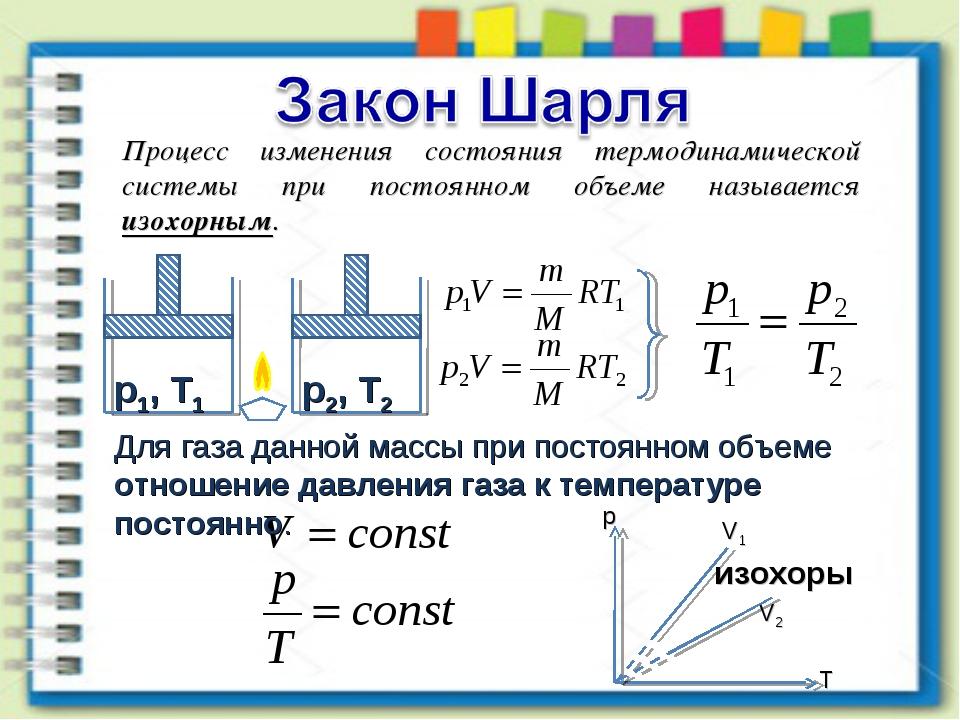 Процесс изменения состояния термодинамической системы при постоянном объеме н...