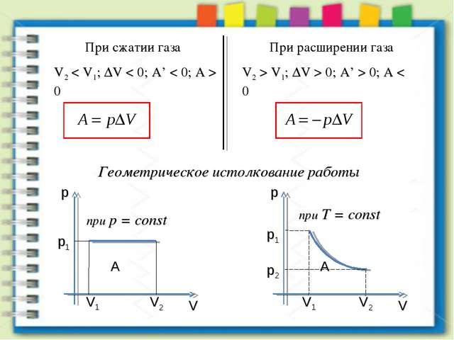 При сжатии газа При расширении газа V2 < V1; V < 0; A' < 0; A > 0 V2 > V1; ...