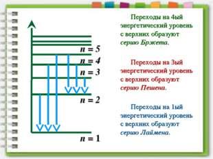 n = 1 n = 2 n = 3 n = 4 n = 5 Переходы на 4ый энергетический уровень с верхни