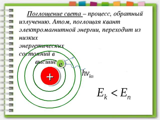 Поглощение света – процесс, обратный излучению. Атом, поглощая квант электром...