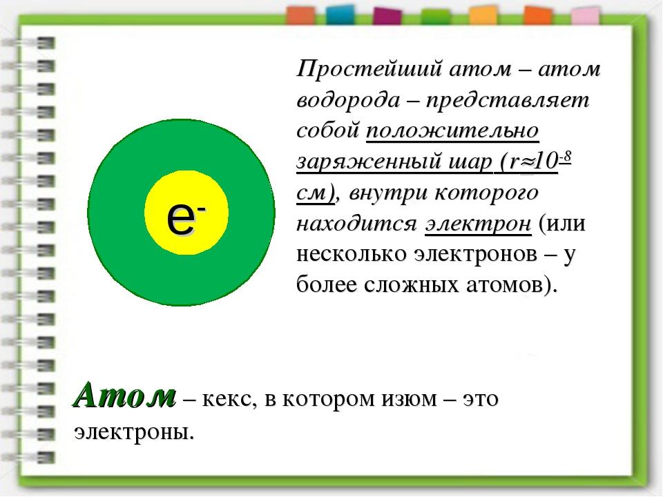 Простейший атом – атом водорода – представляет собой положительно заряженный...