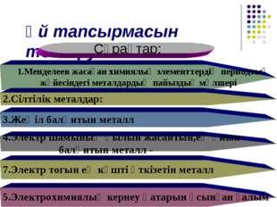 Үй тапсырмасын тексеру Сұрақтар: 1.Менделеев жасаған химиялық элементтердің п