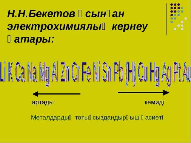 Н.Н.Бекетов ұсынған электрохимиялық кернеу қатары: артады кемиді Металдардың...
