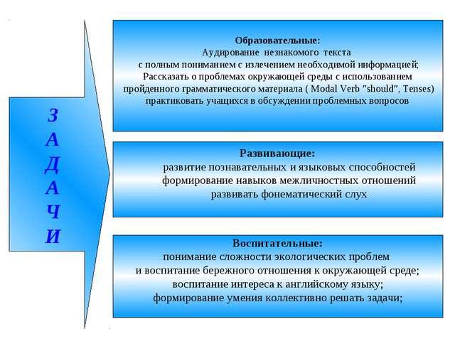 Образовательные: Аудирование незнакомого текста с полным пониманием с излечен...