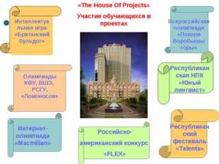 «The House Of Projects» Участие обучающихся в проектах Российско- американски