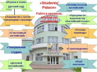 «Играем и поем» (детский сад) «Занимательный английский» «Знакомство с англо-